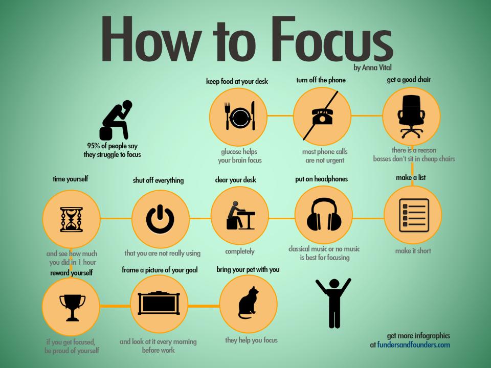 how-to-focus-hacks (1)