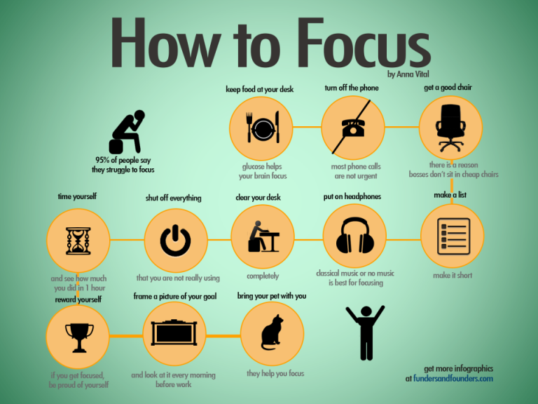 How to focus – at work or home