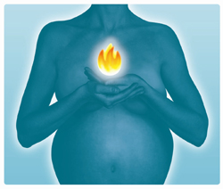 Avoiding heartburn in pregnancy