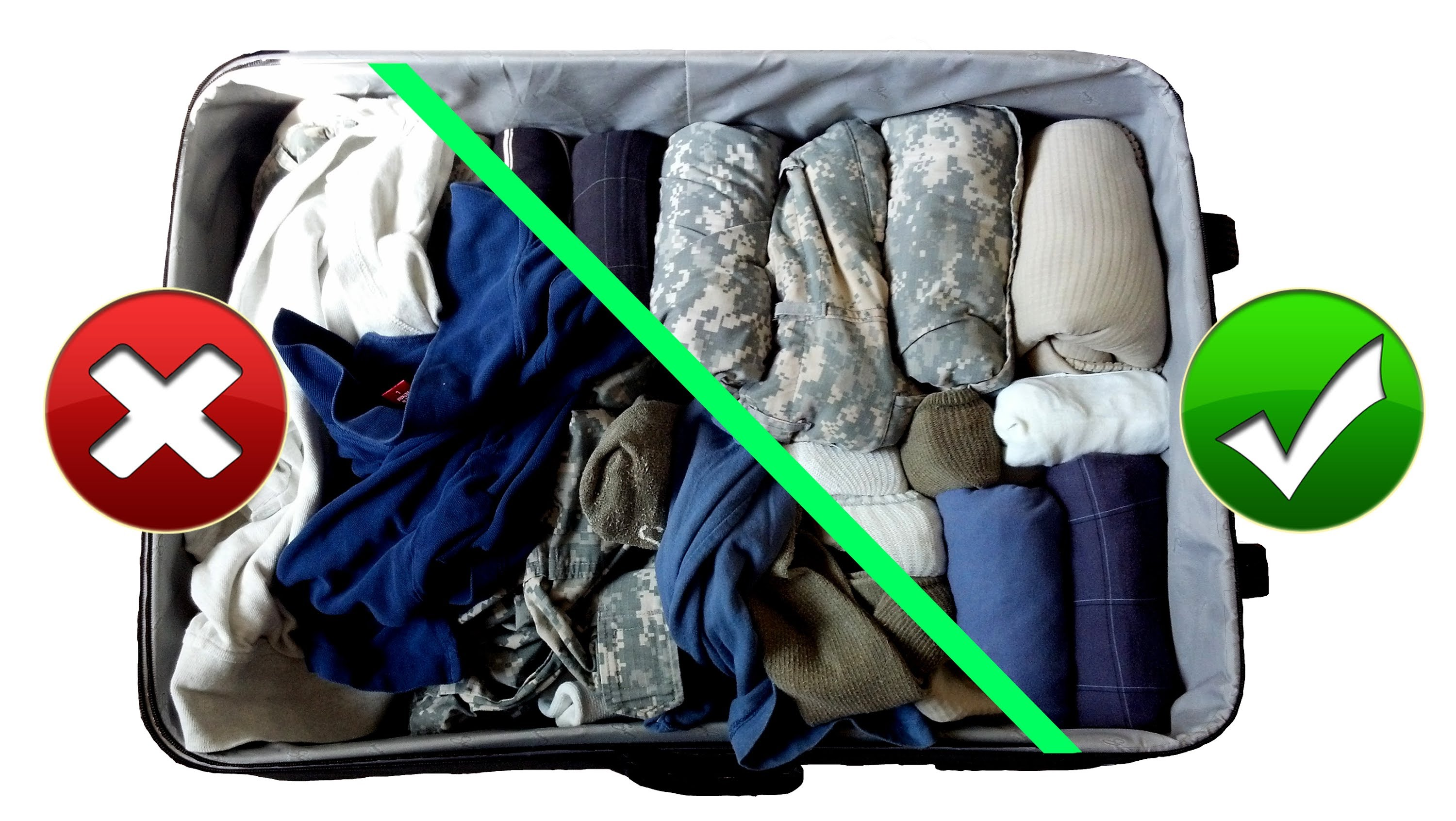 , How to pack your suitcase